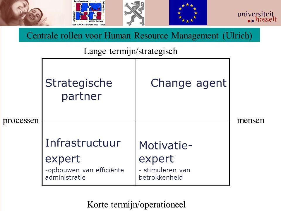 Centrale rollen voor Human Resource Management (Ulrich) Strategische partner Change agent Infrastructuur expert -opbouwen van efficiënte administratie