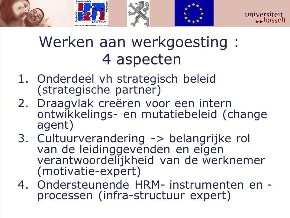 Werken aan werkgoesting : 4 aspecten 1.Onderdeel vh strategisch beleid (strategische partner) 2.Draagvlak creëren voor een intern ontwikkelings- en mu