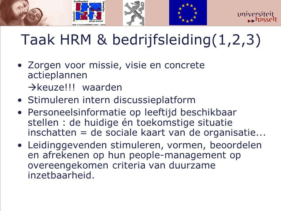 Taak HRM & bedrijfsleiding(1,2,3) Zorgen voor missie, visie en concrete actieplannen  keuze!!! waarden Stimuleren intern discussieplatform Personeels