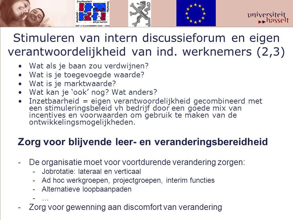 Stimuleren van intern discussieforum en eigen verantwoordelijkheid van ind. werknemers (2,3) Wat als je baan zou verdwijnen? Wat is je toegevoegde waa
