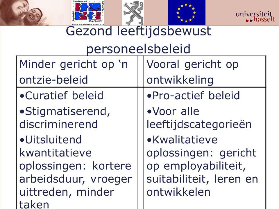 Gezond leeftijdsbewust personeelsbeleid Minder gericht op 'n ontzie-beleid Vooral gericht op ontwikkeling Curatief beleid Stigmatiserend, discriminere
