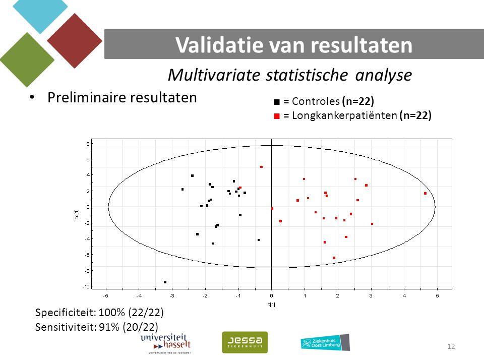 Validatie van resultaten Preliminaire resultaten 12 ■ = Controles (n=22) ■ = Longkankerpatiënten (n=22) Specificiteit: 100% (22/22) Sensitiviteit: 91%