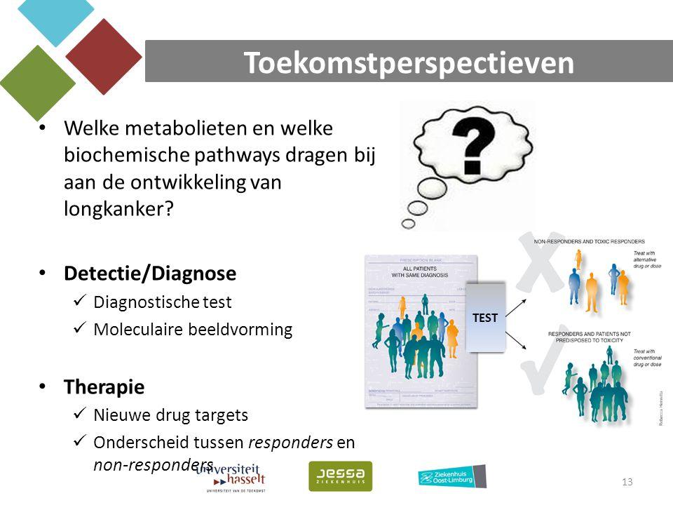 Toekomstperspectieven Welke metabolieten en welke biochemische pathways dragen bij aan de ontwikkeling van longkanker? Detectie/Diagnose Diagnostische