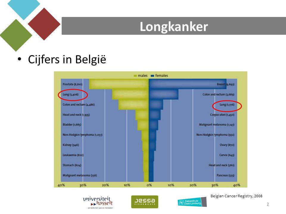 Longkanker Cijfers in België 2 Belgian Cancer Registry, 2008
