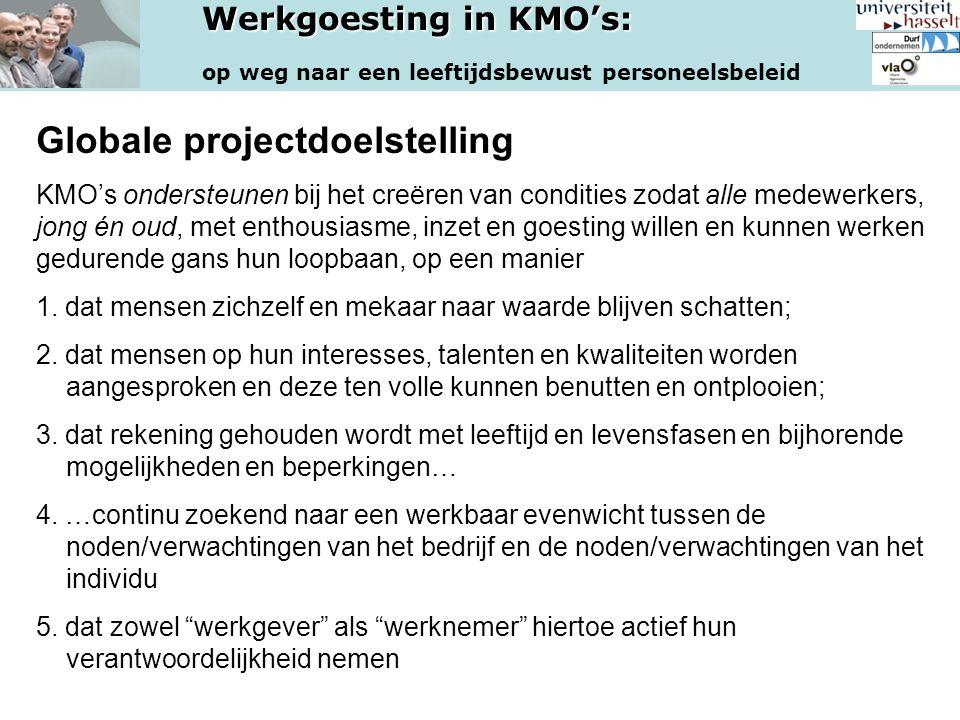 Werkgoesting in KMO's: op weg naar een leeftijdsbewust personeelsbeleid Actieleergroepen 1) Actieleergroepen in gastbedrijven (3) - Veldeman Bedding (17 oktober '06) Hoe de organisatie meer sexy maken om potentiële medewerkers aan te trekken en om medewerkers met werkgoesting te behouden? - Penders & Vanherle Elektrotechniek (16 januari '07) Hoe de werkgoesting op peil houden in fases van groei en/of bij piekmomenten? Wat doen met arbeiders die op relatief jonge leeftijd hun doorgroeiplafond hebben bereikt.