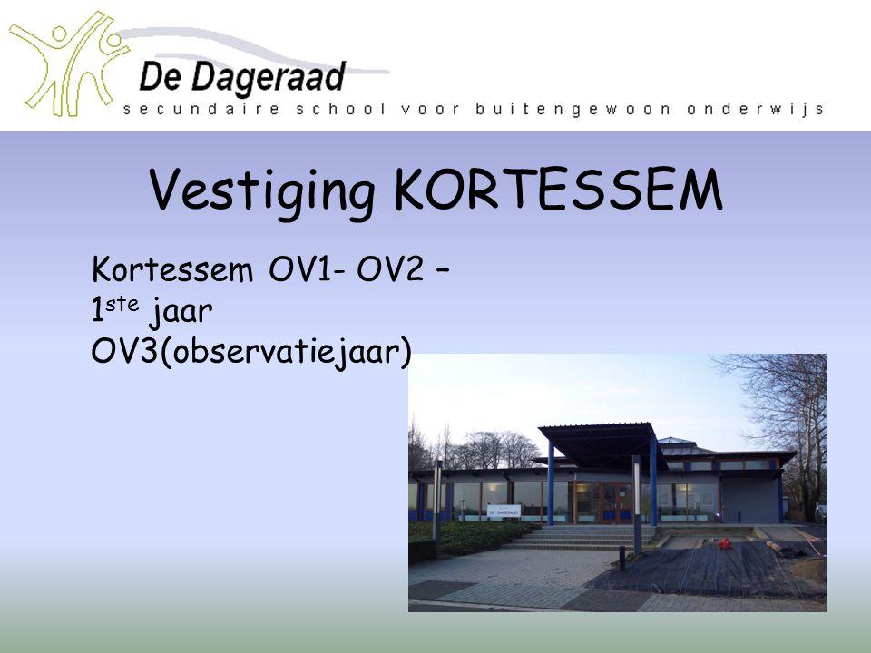 Vestiging KORTESSEM Kortessem OV1- OV2 – 1 ste jaar OV3(observatiejaar)
