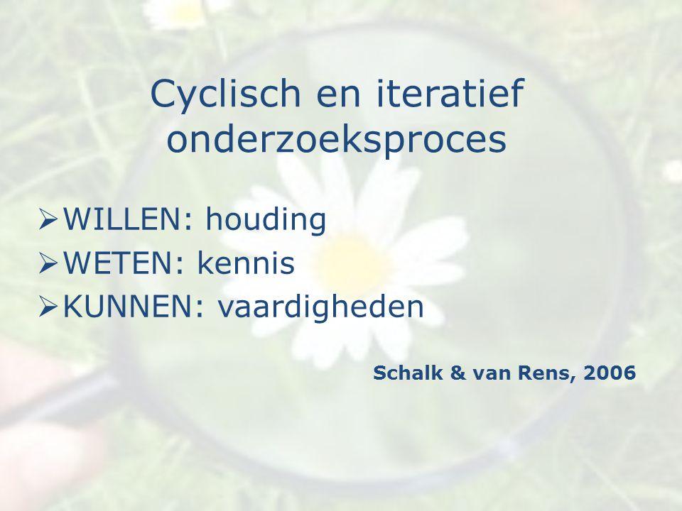Cyclisch en iteratief onderzoeksproces  WILLEN: houding  WETEN: kennis  KUNNEN: vaardigheden Schalk & van Rens, 2006