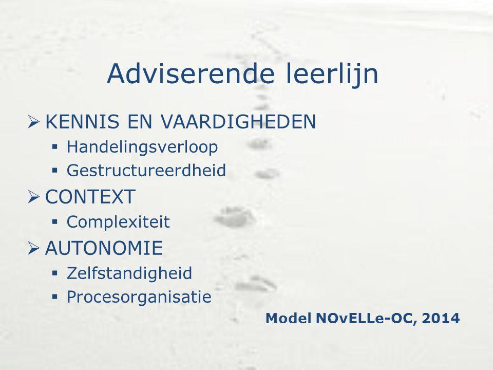 Adviserende leerlijn  KENNIS EN VAARDIGHEDEN  Handelingsverloop  Gestructureerdheid  CONTEXT  Complexiteit  AUTONOMIE  Zelfstandigheid  Proces
