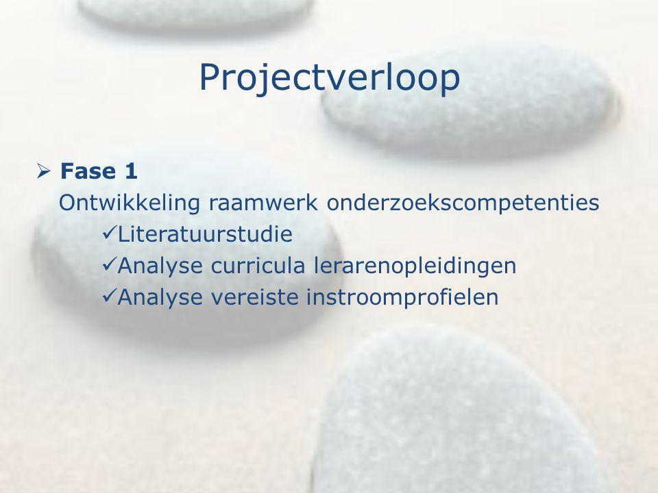 Projectverloop  Fase 1 Ontwikkeling raamwerk onderzoekscompetenties Literatuurstudie Analyse curricula lerarenopleidingen Analyse vereiste instroompr