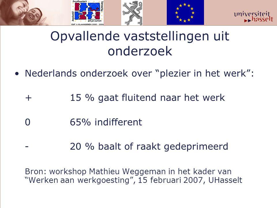 """Opvallende vaststellingen uit onderzoek Nederlands onderzoek over """"plezier in het werk"""": +15 % gaat fluitend naar het werk 065% indifferent -20 % baal"""