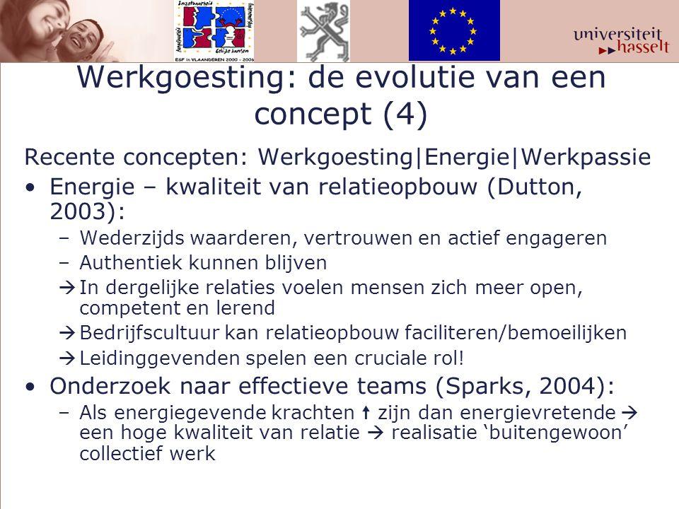Werkgoesting: de evolutie van een concept (4) Recente concepten: Werkgoesting|Energie|Werkpassie Energie – kwaliteit van relatieopbouw (Dutton, 2003):
