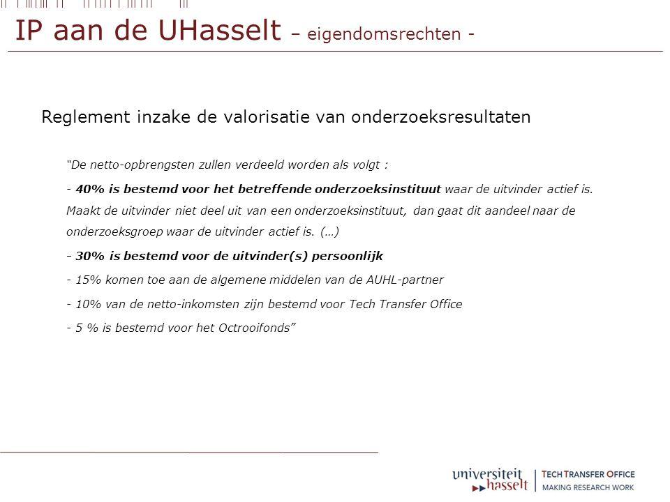 IP aan de UHasselt – eigendomsrechten - Reglement inzake de valorisatie van onderzoeksresultaten De netto-opbrengsten zullen verdeeld worden als volgt : - 40% is bestemd voor het betreffende onderzoeksinstituut waar de uitvinder actief is.