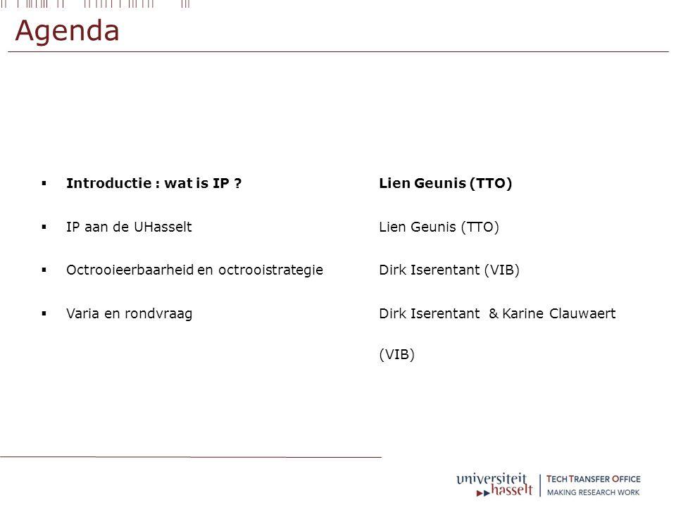 Agenda  Introductie : wat is IP .