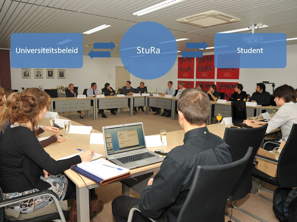 39 UniversiteitsbeleidStudent StuRa