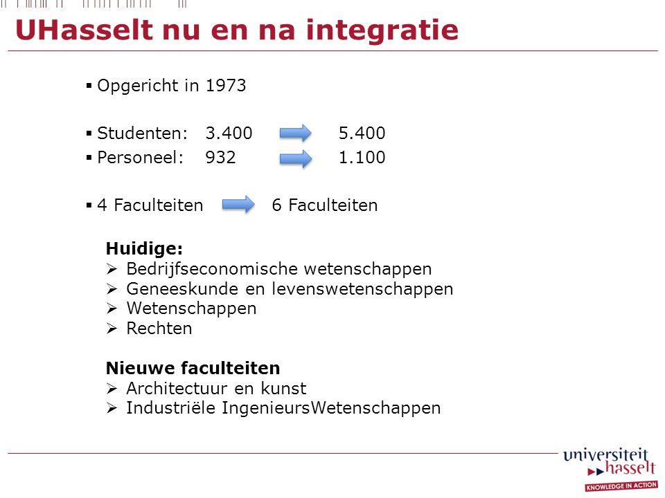 UHasselt nu en na integratie  Opgericht in 1973  Studenten: 3.400 5.400  Personeel: 932 1.100  4 Faculteiten6 Faculteiten Huidige:  Bedrijfsecono
