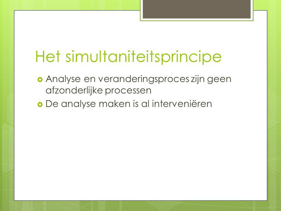 Het simultaniteitsprincipe  Analyse en veranderingsproces zijn geen afzonderlijke processen  De analyse maken is al interveniëren