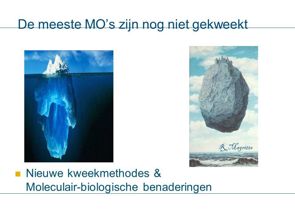 Nieuwe kweekmethodes & Moleculair-biologische benaderingen R. Magritte De meeste MO's zijn nog niet gekweekt