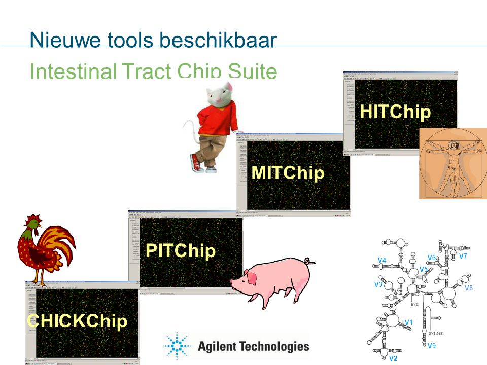 Nieuwe tools beschikbaar Intestinal Tract Chip Suite PITChip V1 V2 V3 V4 V5 V7 V8 V9 V6 MITChip HITChip CHICKChip