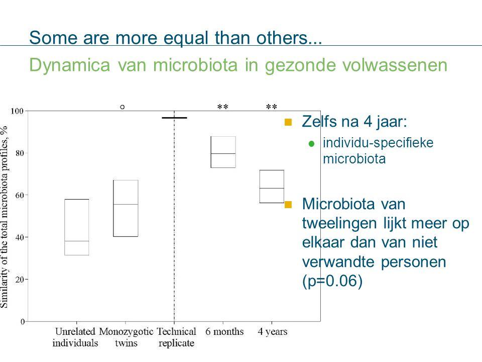 Some are more equal than others... Dynamica van microbiota in gezonde volwassenen Zelfs na 4 jaar: individu-specifieke microbiota Microbiota van tweel