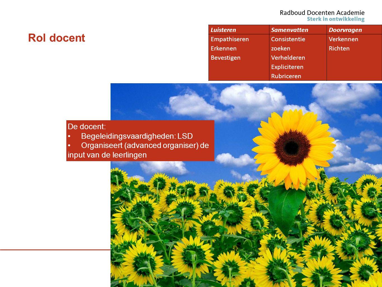 Rol docent De docent: Begeleidingsvaardigheden: LSD Organiseert (advanced organiser) de input van de leerlingen LuisterenSamenvattenDoorvragen Empathi