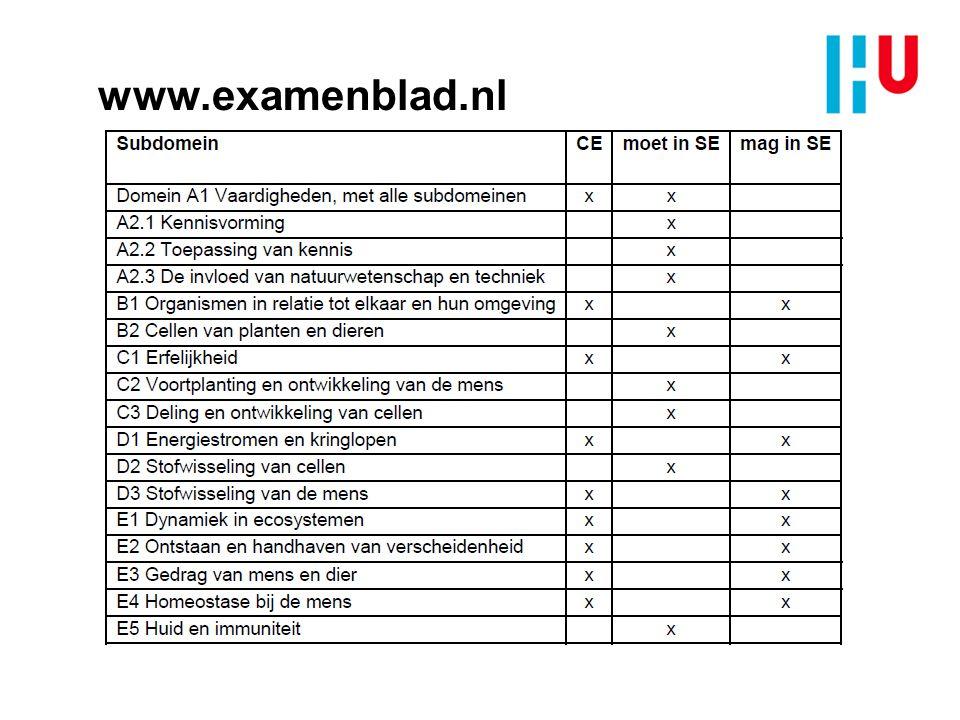 www.examenblad.nl