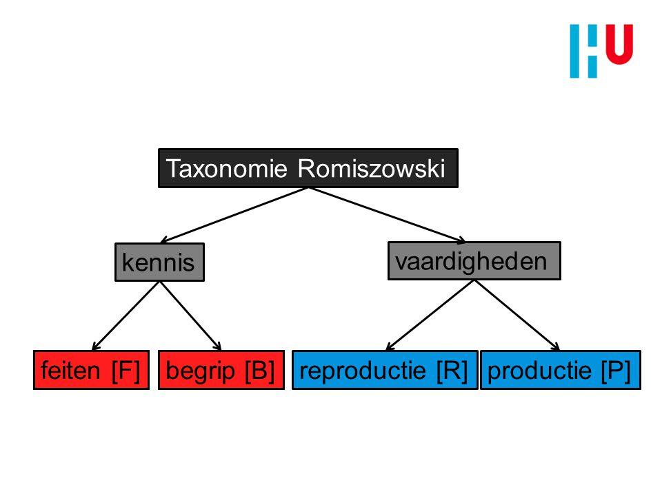 Taxonomie Romiszowski kennis vaardigheden feiten [F]begrip [B]reproductie [R]productie [P]