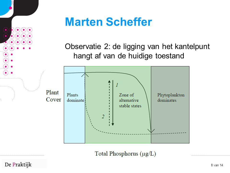 8 van 14 Marten Scheffer Observatie 2: de ligging van het kantelpunt hangt af van de huidige toestand