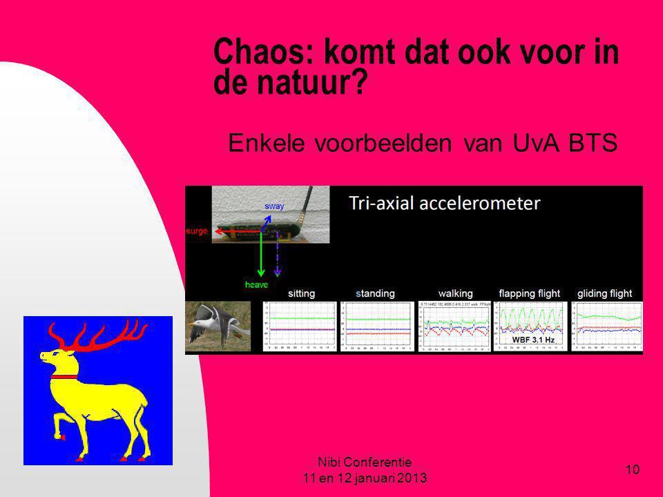 Chaos: komt dat ook voor in de natuur? Enkele voorbeelden van UvA BTS Nibi Conferentie 11 en 12 januari 2013 10