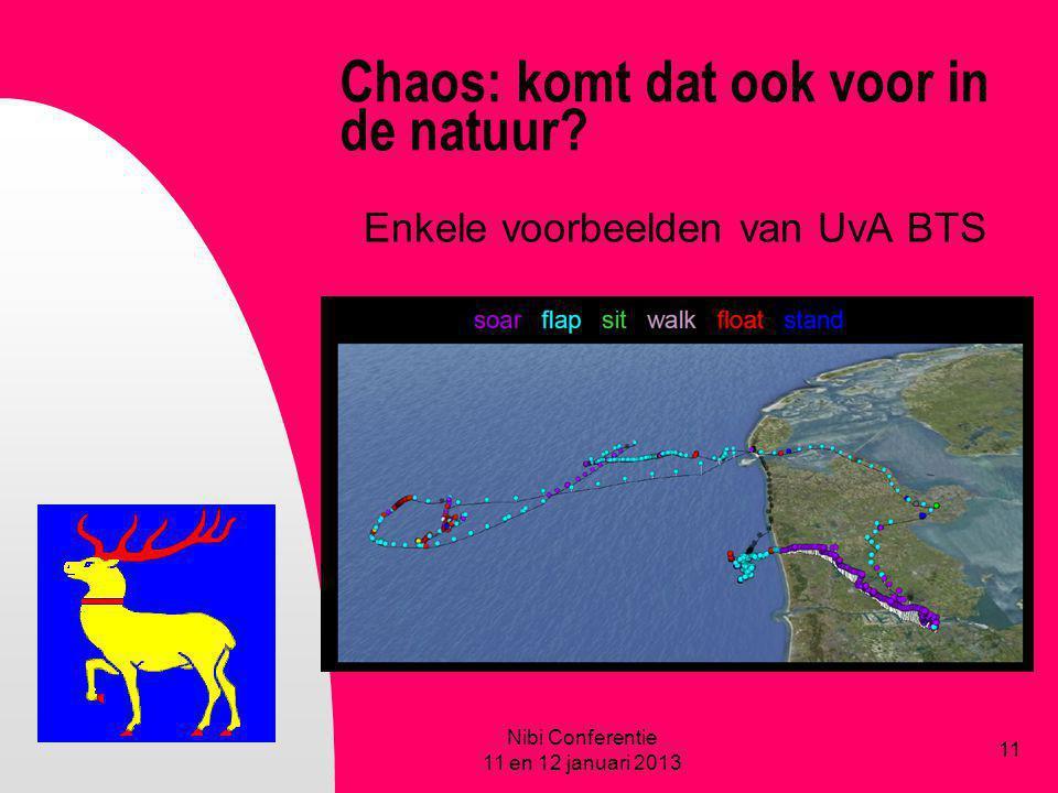 Chaos: komt dat ook voor in de natuur? Enkele voorbeelden van UvA BTS Nibi Conferentie 11 en 12 januari 2013 11