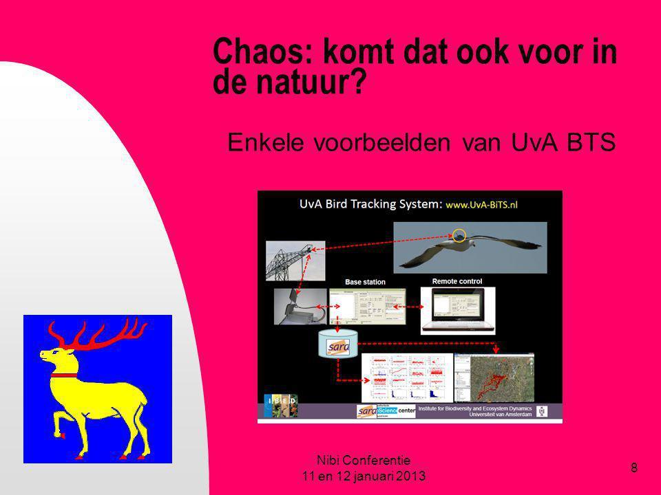 Chaos: komt dat ook voor in de natuur? Enkele voorbeelden van UvA BTS Nibi Conferentie 11 en 12 januari 2013 8