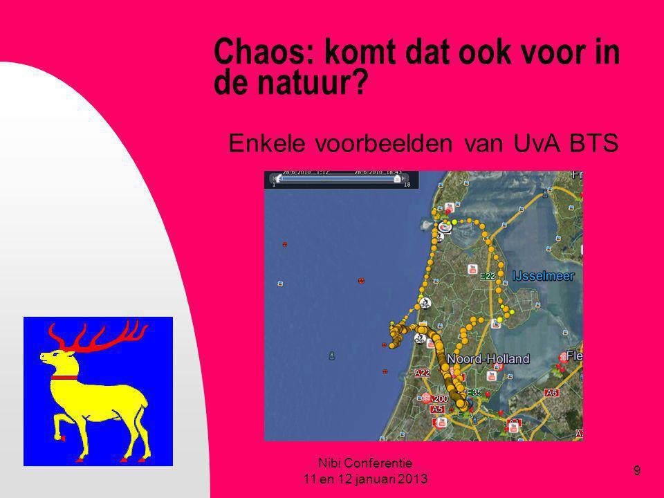 Chaos: komt dat ook voor in de natuur? Enkele voorbeelden van UvA BTS Nibi Conferentie 11 en 12 januari 2013 9
