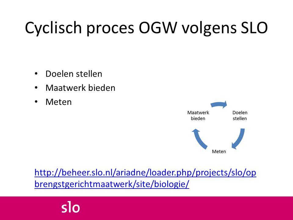 Cyclisch proces OGW volgens SLO Doelen stellen Maatwerk bieden Meten http://beheer.slo.nl/ariadne/loader.php/projects/slo/op brengstgerichtmaatwerk/si