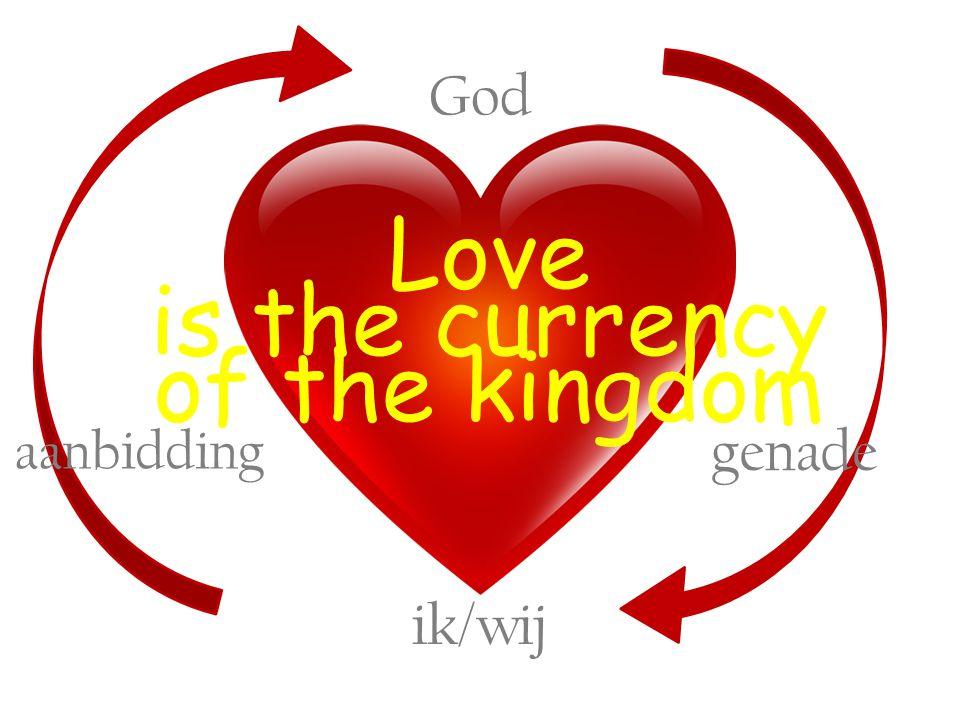 is liefde die liefde beantwoordt