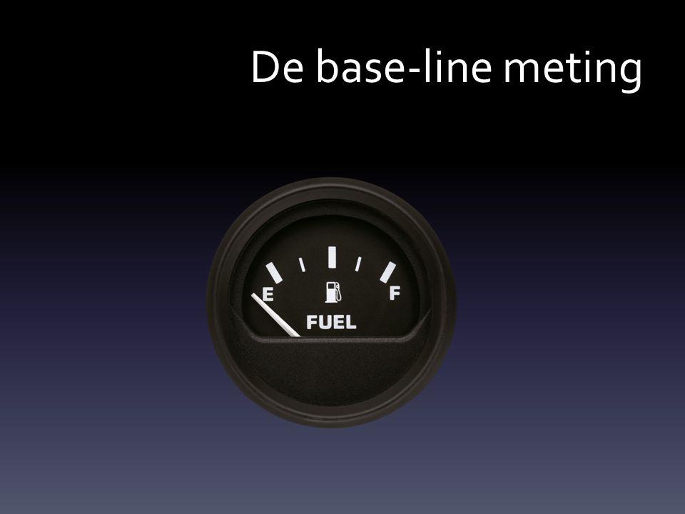 De base-line meting