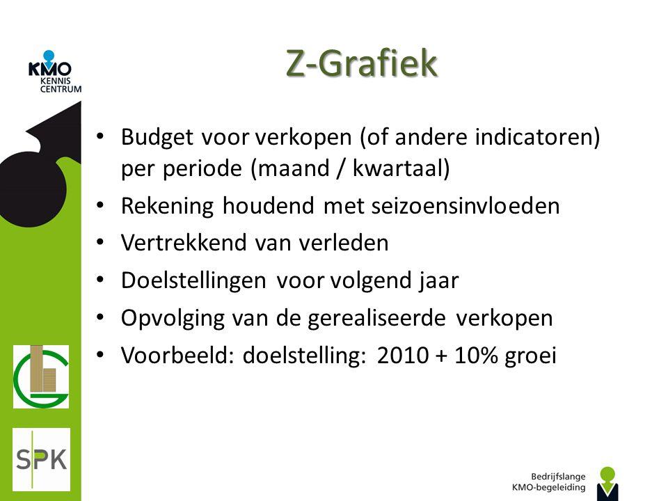 Z-Grafiek Budget voor verkopen (of andere indicatoren) per periode (maand / kwartaal) Rekening houdend met seizoensinvloeden Vertrekkend van verleden