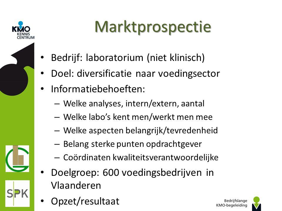 Marktprospectie Bedrijf: laboratorium (niet klinisch) Doel: diversificatie naar voedingsector Informatiebehoeften: – Welke analyses, intern/extern, aa