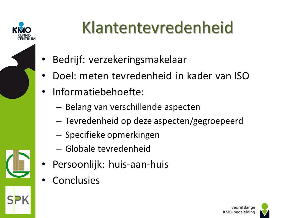 Klantentevredenheid Bedrijf: verzekeringsmakelaar Doel: meten tevredenheid in kader van ISO Informatiebehoefte: – Belang van verschillende aspecten –