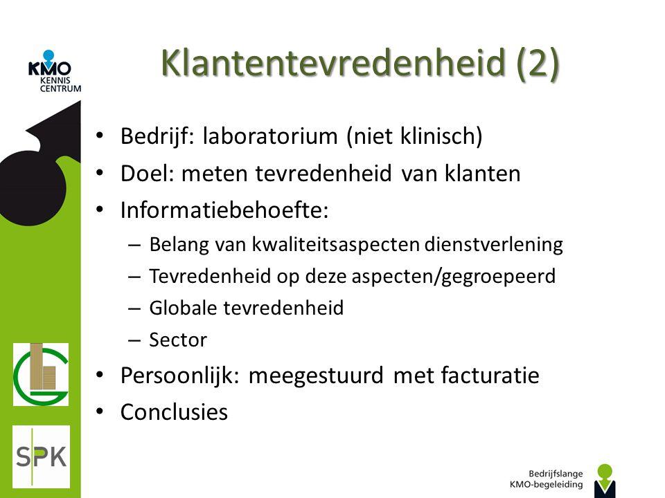 Klantentevredenheid (2) Bedrijf: laboratorium (niet klinisch) Doel: meten tevredenheid van klanten Informatiebehoefte: – Belang van kwaliteitsaspecten