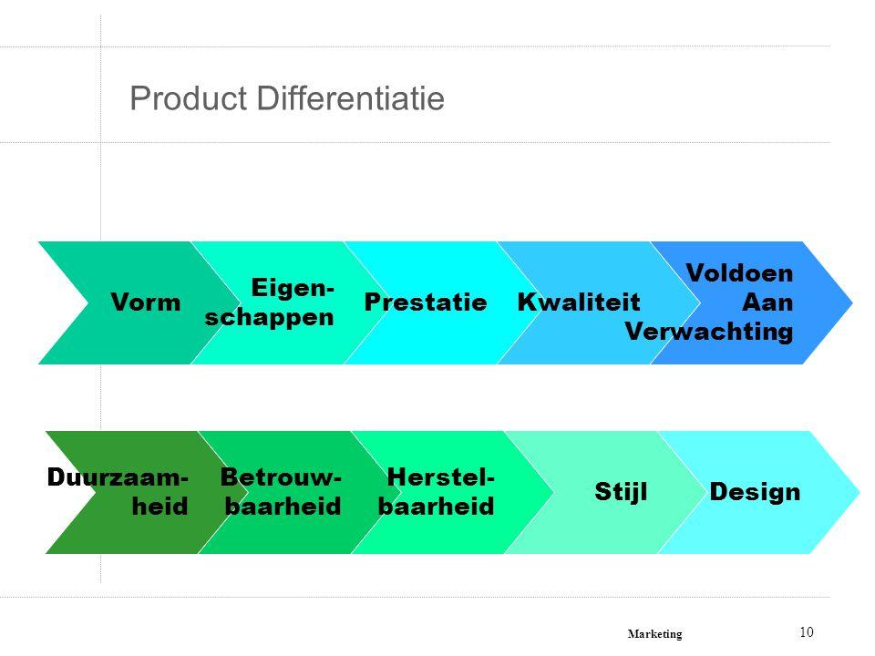 Marketing 10 Product Differentiatie Vorm Eigen- schappen PrestatieKwaliteit Voldoen Aan Verwachting Duurzaam- heid Betrouw- baarheid Herstel- baarheid StijlDesign