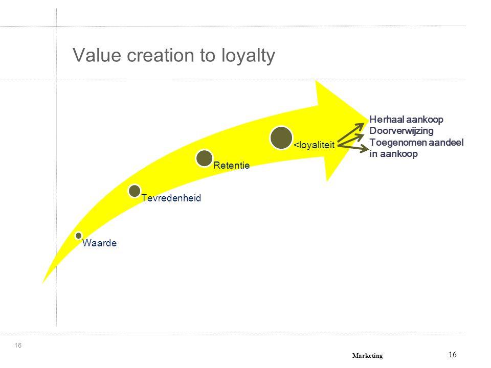 Marketing 16 Value creation to loyalty 16 Waarde Tevredenheid Retentie <loyaliteit Herhaal aankoop Doorverwijzing Toegenomen aandeel in aankoop James Barnes