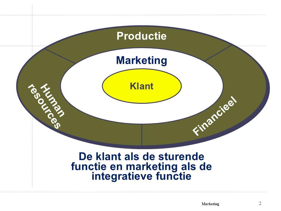 Marketing 3 Heden verandert het concurrentiele terrein zo snel, dat ervaring irrelevant en gevaarlijk wordt!