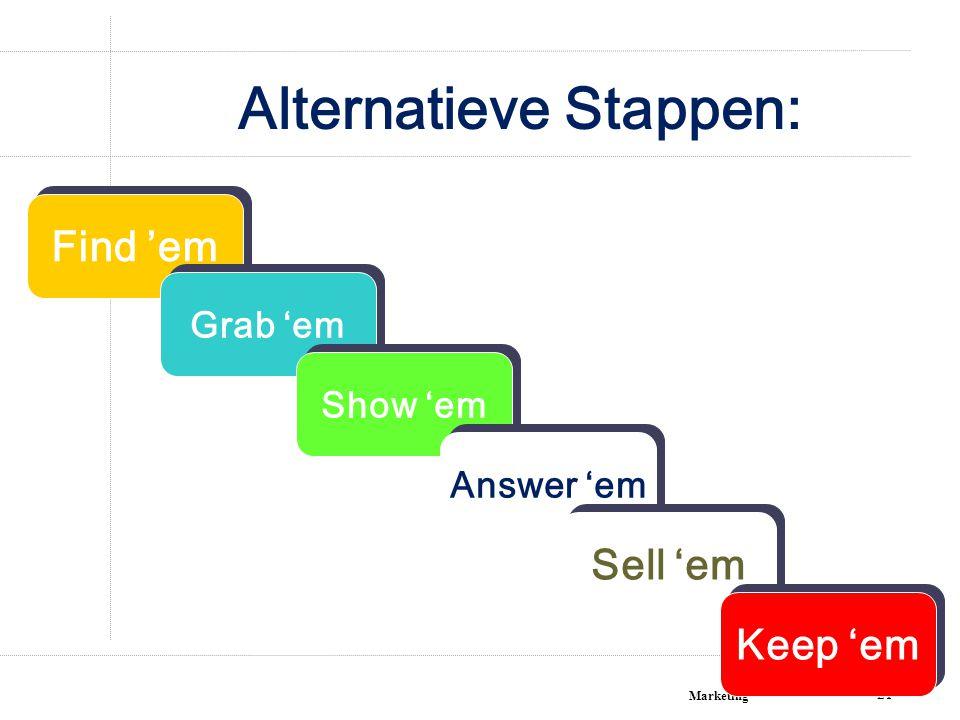 Marketing 21 Alternatieve Stappen: Find 'em Grab 'em Show 'em Answer 'em Sell 'em Keep 'em
