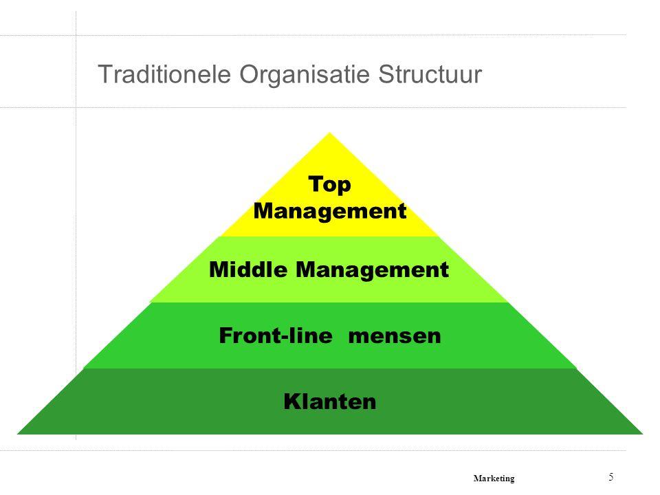 Marketing 6 Klant-gerichte Organisatie Structuur Klanten Front-line mensen Middle management Top manage- ment Klanten
