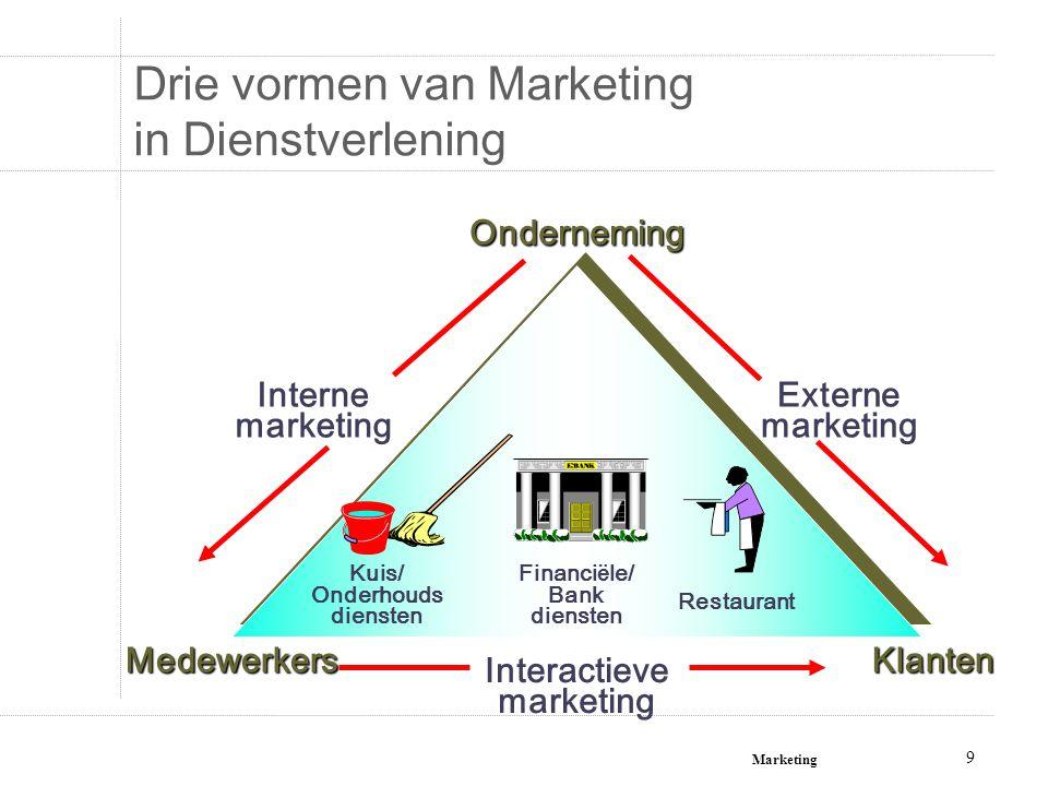 Marketing 20 De Verkoper / Vertegenwoordiger