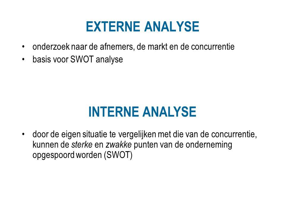 EXTERNE ANALYSE onderzoek naar de afnemers, de markt en de concurrentie basis voor SWOT analyse INTERNE ANALYSE door de eigen situatie te vergelijken