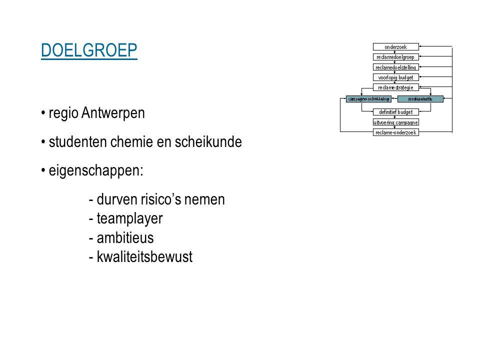 DOELGROEP regio Antwerpen studenten chemie en scheikunde eigenschappen: - durven risico's nemen - teamplayer - ambitieus - kwaliteitsbewust
