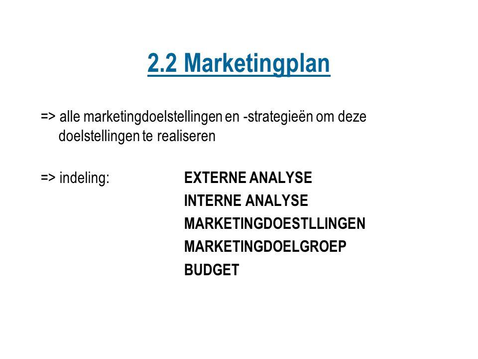 => alle marketingdoelstellingen en -strategieën om deze doelstellingen te realiseren => indeling: EXTERNE ANALYSE INTERNE ANALYSE MARKETINGDOESTLLINGE