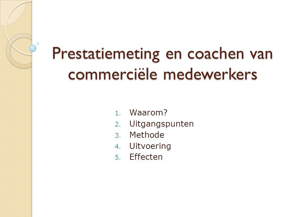 1. Waarom 2. Uitgangspunten 3. Methode 4. Uitvoering 5. Effecten