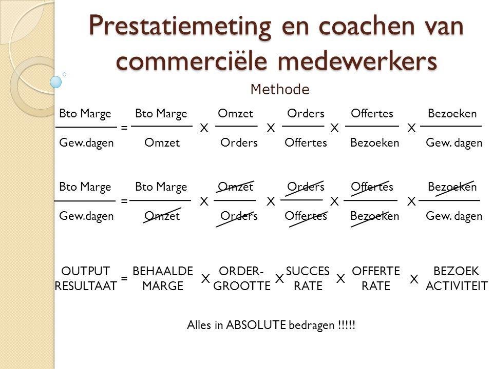 Prestatiemeting en coachen van commerciële medewerkers Methode Bto Marge Bto Marge Omzet Orders Offertes Bezoeken = X X X X Gew.dagen Omzet Orders Offertes Bezoeken Gew.