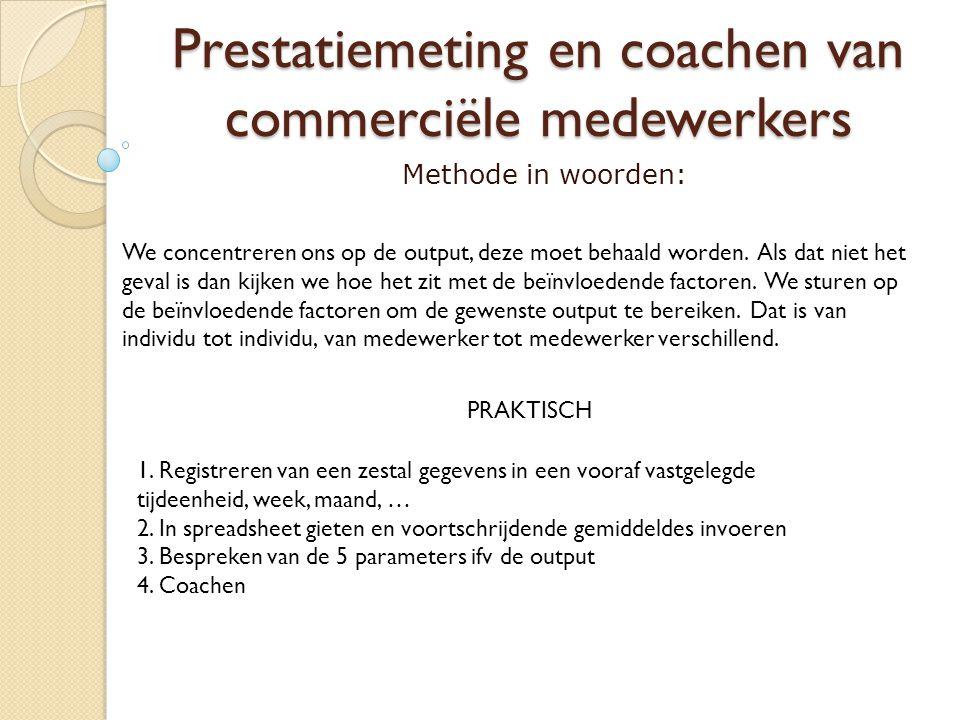 Prestatiemeting en coachen van commerciële medewerkers Methode in woorden: We concentreren ons op de output, deze moet behaald worden. Als dat niet he